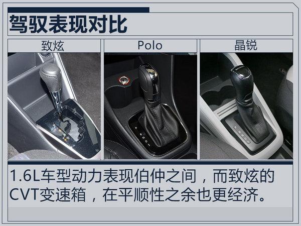 专治买车纠结症 致炫对比Polo/晶锐-图11