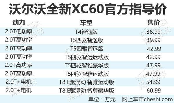 沃尔沃全新XC60正式上市 售36.99-60.99万元-图1