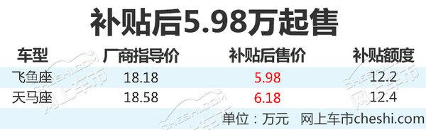 众泰2018款E200正式上市 补贴后5.98-6.18万-图1