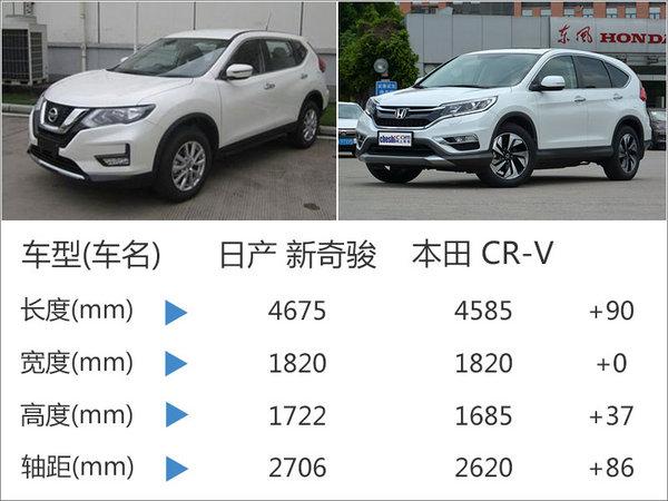 东风日产新奇骏即将上市 车身尺寸加长-图-图2