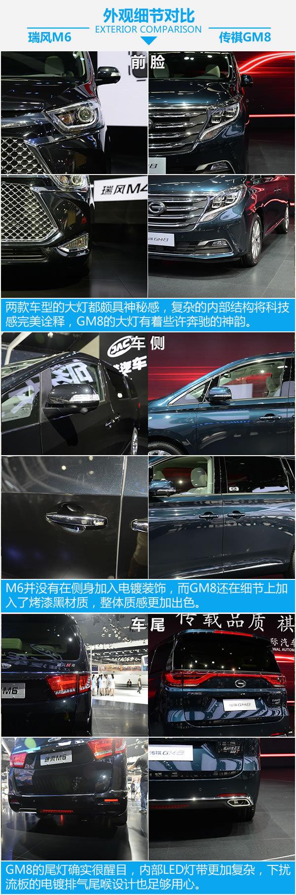 MPV新车硬碰硬 江淮瑞风M6对比广汽传祺GM8-图5