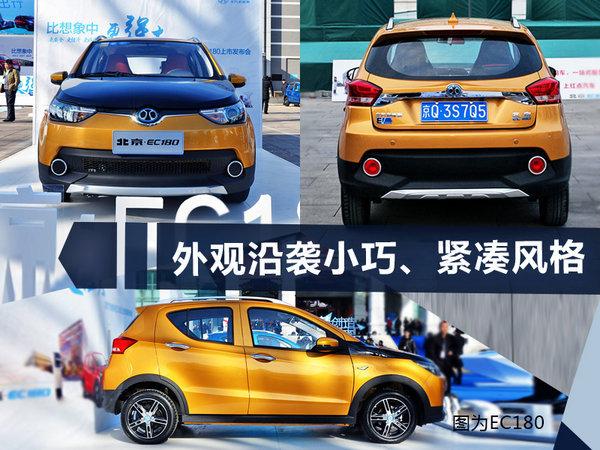 SUV/高性能/纯电动车都有 8款新品即将上市-图1