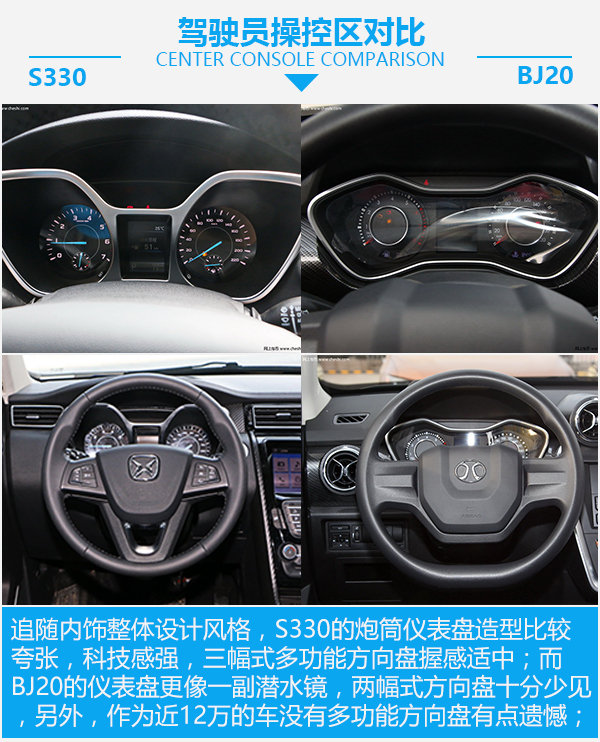"""要个性 不要""""撞脸"""" 驭胜S330对比北汽BJ20-图2"""