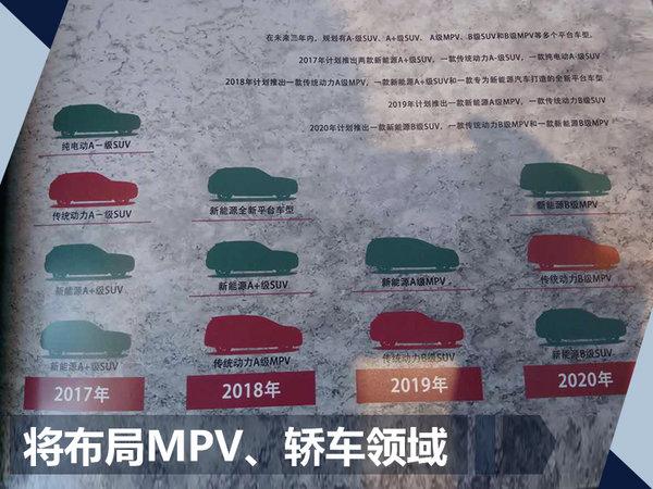 廖雄辉:汉腾X5是新起点 未来布局多重领域-图1
