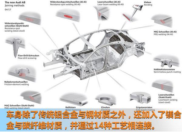 奥迪正式发布新一代A8 明年将引入加长车型-图3