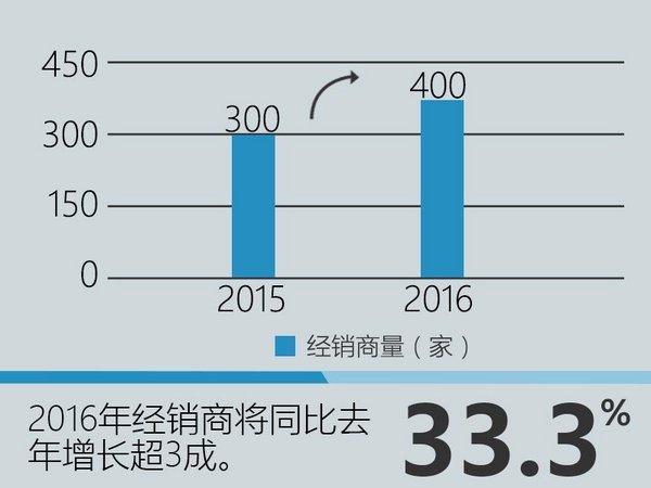 广汽菲克SUV卖入销量前三 开启疯涨模式-图3