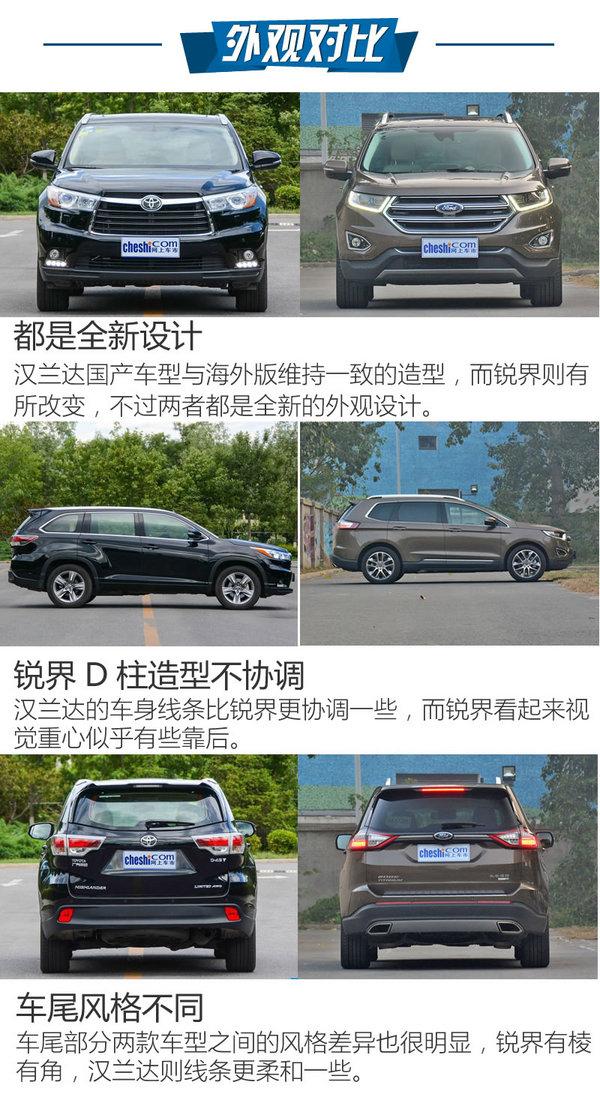常青老树/国产新锐 丰田汉兰达PK福特锐界-图5