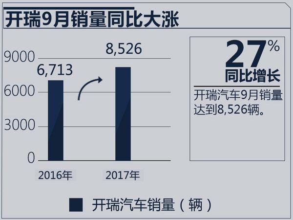 开瑞9月销量同比激增27% 两款新车即将上市-图2