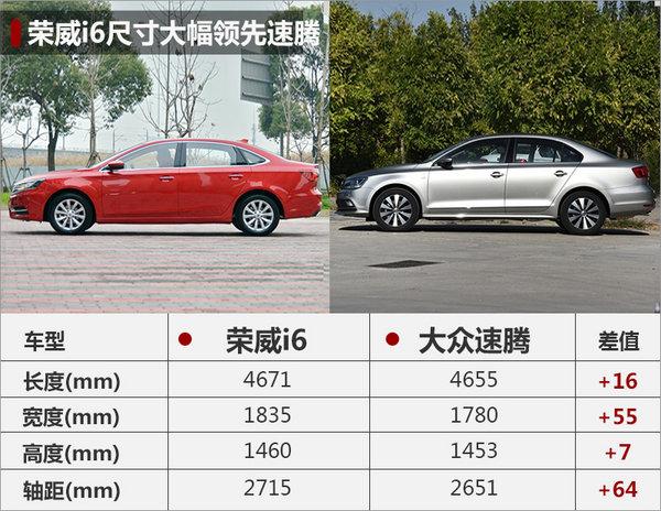 上汽荣威i6正式上市 售价XXXX-XXXX万元-图1