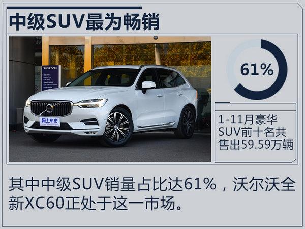 沃尔沃全新XC60定价紧随BBA 销量能否突围?-图1