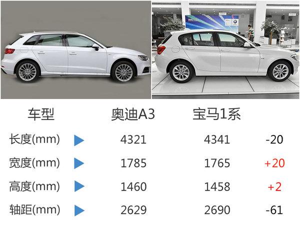 """奥迪A3将增运动版 换搭""""大排量""""发动机-图3"""