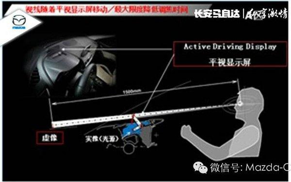 其次是驾驶时的视线移动。为了使在驾驶过程中视线偏离的时间最短化,Mazda3 Axela在高配车型上设置了AD-Display (ActiveDriving Display),这个设置可以在驾驶员的正前方呈现一个虚像来显示信息,这个虚像距离驾驶员的眼睛为1.5米,从而有效地降低了眼睛从看远处到看近处调焦的负担。与此同时,AD-Display上承载了驾驶最相关的信息(车速、导航等),驾驶者不需看仪表或者导航也可以从该配置获取相应信息。 其次是驾驶时的视线移动。为了使在驾驶过程中视线偏离的时间最短化,Maz