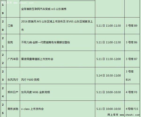 2016青岛国际车展5月11-16日举行-图4