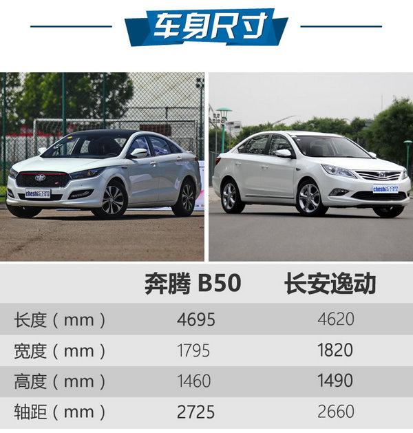 自主T动力家轿的抉择 奔腾B50对比逸动-图3