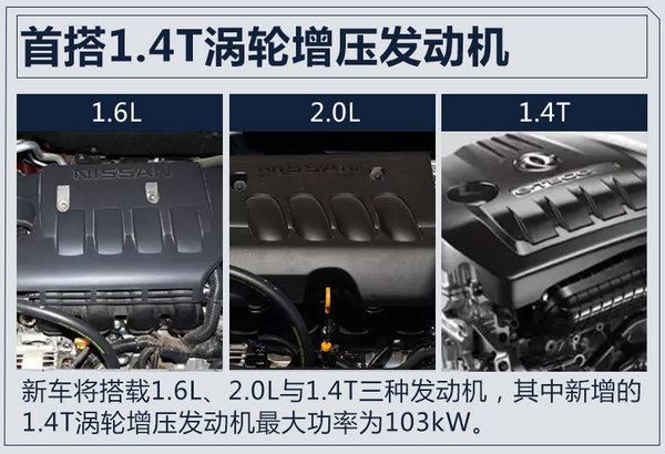 下周5款新车集中上市 SUV车型占8成(多图)-图1
