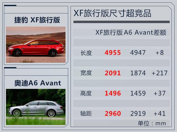 捷豹XF旅行版将于年内上市 竞争奥迪A6 Avant-图3