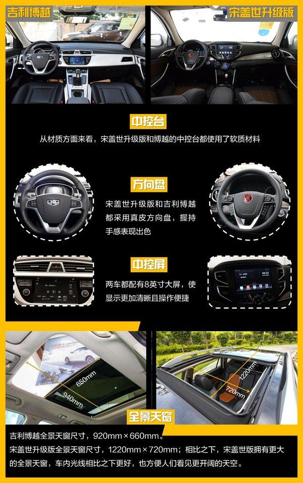 宋盖世升级版VS博越10万级SUV巅峰对决-图4