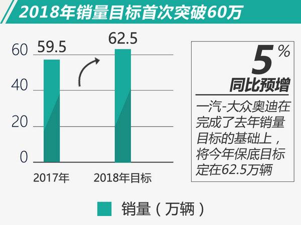 2018年销量预增超5% 奥迪今年在华将推出5款SUV-图1