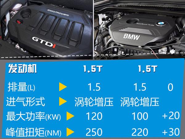 江铃全新紧凑SUV-今日预售 预计9万元起-图4