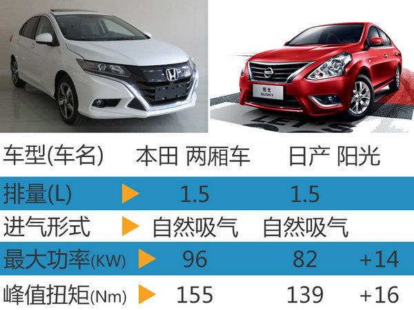 东风本田首款两厢车将上市 搭1.5L发动机-图2