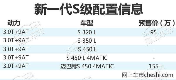 奔驰新一代S级将于明日上市 预售价95-155万-图2