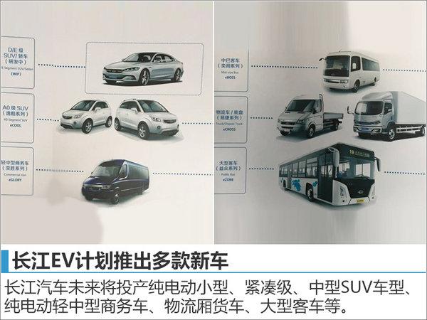 从PSA集团离开后 陈国章选择转战长江EV-图3