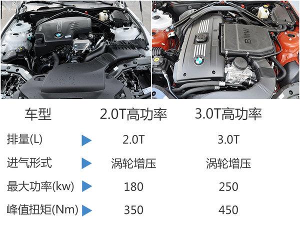 宝马全新跑车Z5明年上市 与丰田共线生产-图5