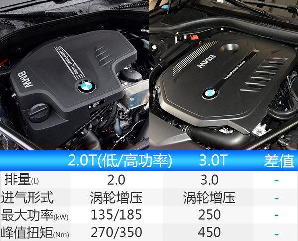 """宝马""""新X3"""" 谍照 沈阳零部件工厂已投产-图4"""