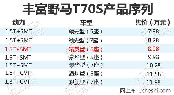 野马T70S紧凑级SUV新车型上市 售价8.98万元-图2