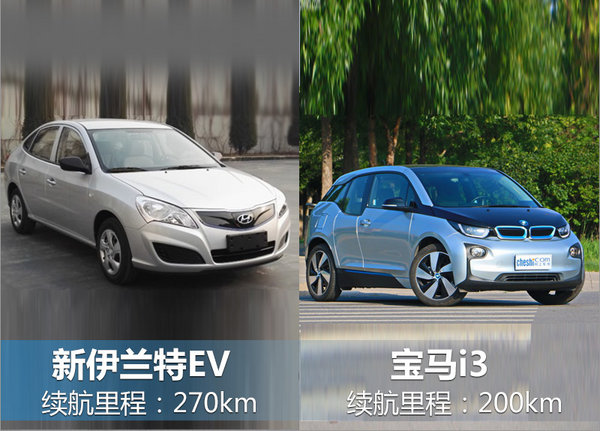 北京现代伊兰特电动版将上市 续航超宝马i3-图1