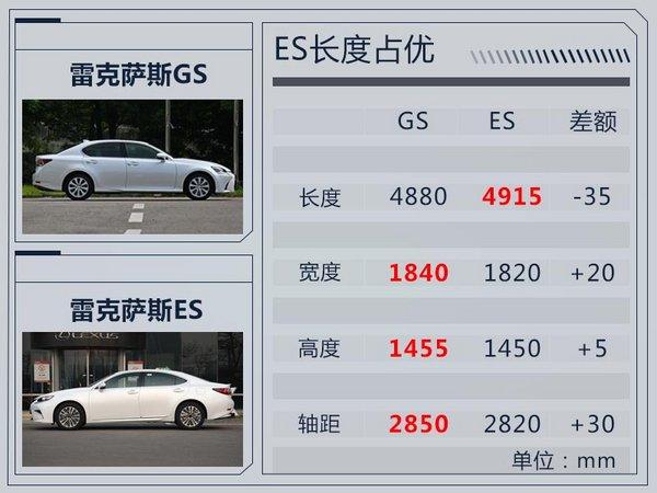 雷克萨斯GS将停产 后驱成本过高!影响销量!-图2