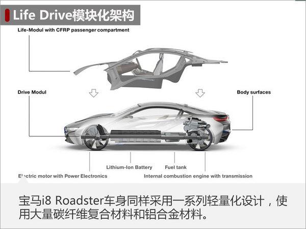 宝马将推i8电动敞篷跑车 采用超轻材料打造-图1
