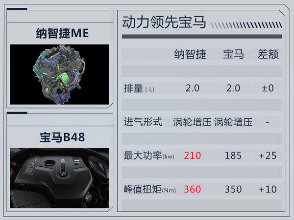 """纳智捷将开发2款T发动机 PK宝马""""B48""""系列-图3"""