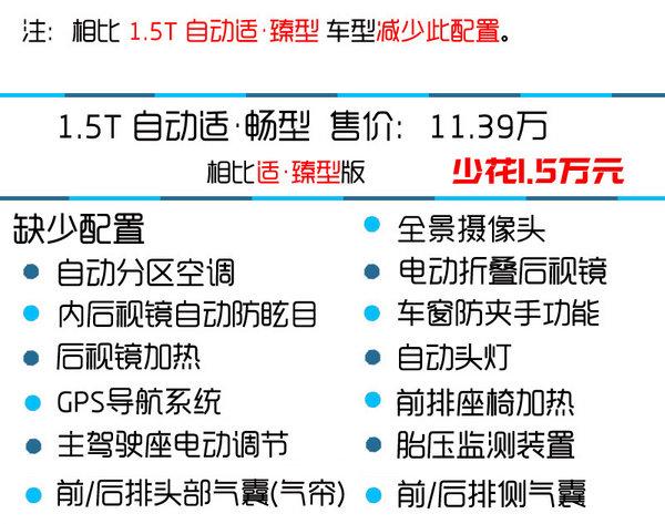 首选1.5T 自动适享型 海马V70购买推荐-图6