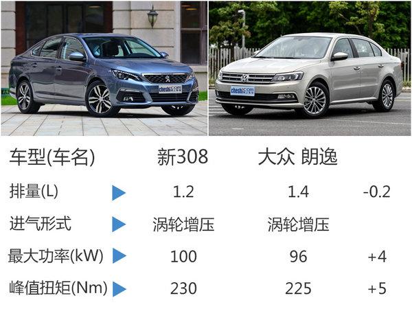 标致全新308成都车展预售 竞争大众朗逸-图6