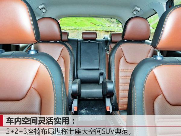 """网上车市""""2016年度车评选"""" 获奖车型:风行SX6-图2"""
