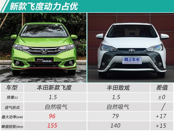广汽本田新飞度3天后上市 涨0.12万元/增3款车型-图10