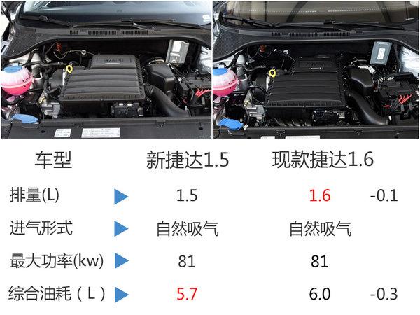 大众新捷达今日上市 换装新1.5L发动机-图1