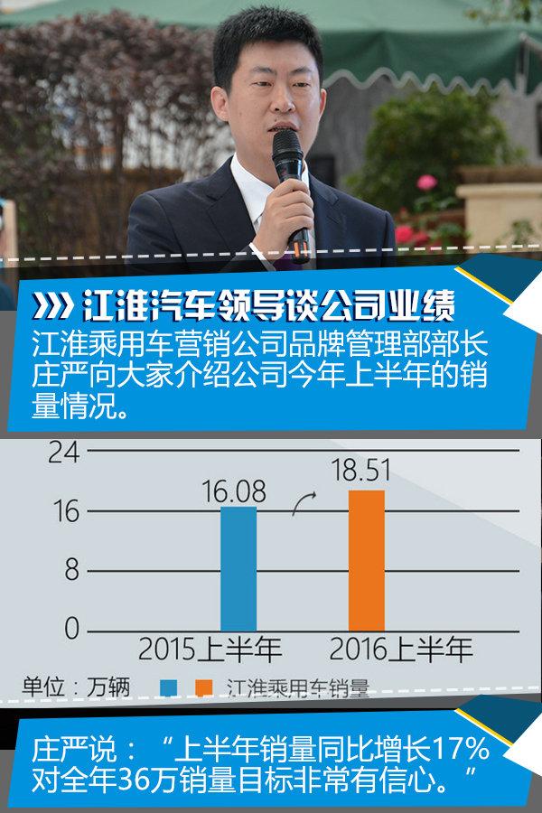 江淮新瑞风m3售7.38万起-图2