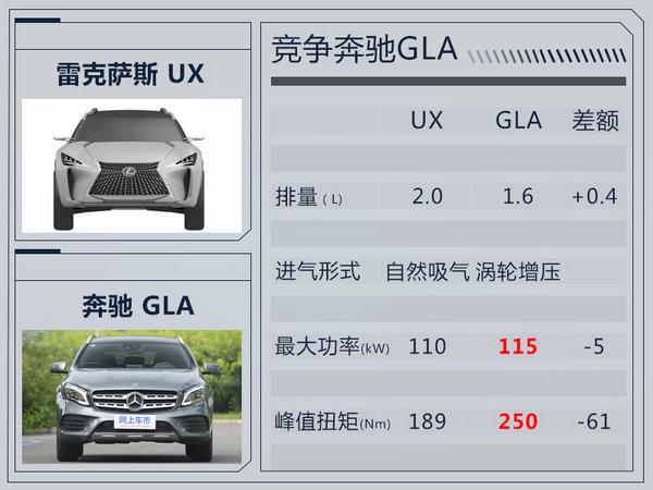 雷克萨斯UX将加长-明年入华 竞争奔驰GLA-图5