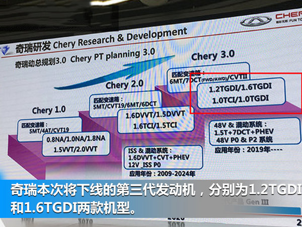 奇瑞第三代发动机6月6日下线 动力超大众/奔驰-图2