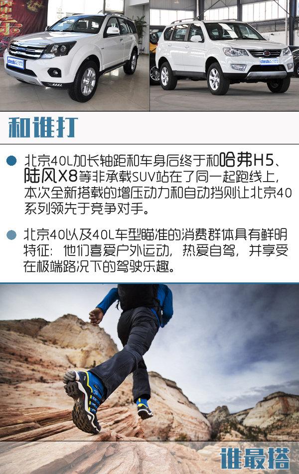新款北京40/40L上市 售xx.xx-xx.xx万-图6
