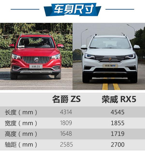 上海滩互联SUV内战 名爵ZS对比荣威RX5-图3