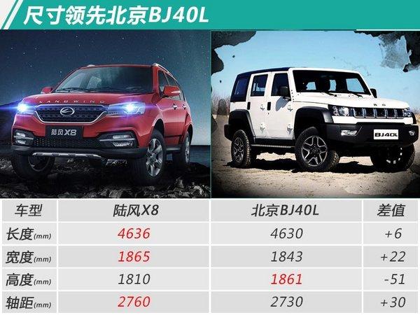 陆风2018款X8上市 增搭1.8T发动机/涨价6000元-图1