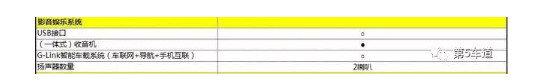 价格创新低 吉利金刚超值型上市售4.39万-图4