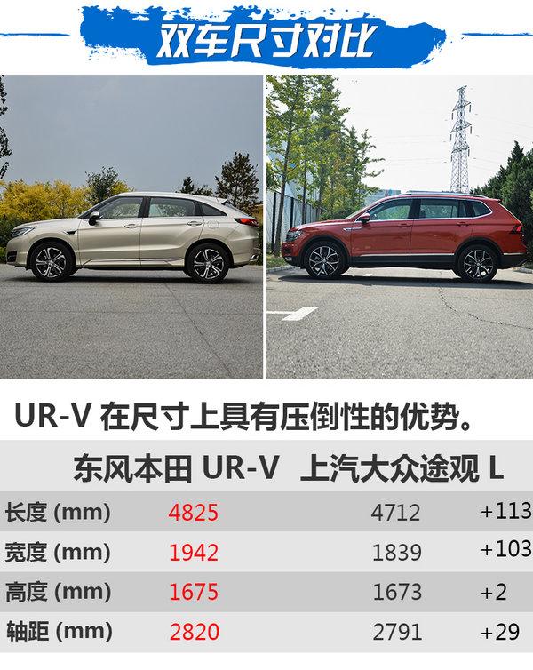 大五座豪华SUV对话  UR-V对比测试途观L-图1