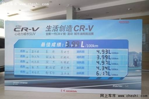 2.56L/100km 新一代CR-V锐·混动净行鹏城-图18