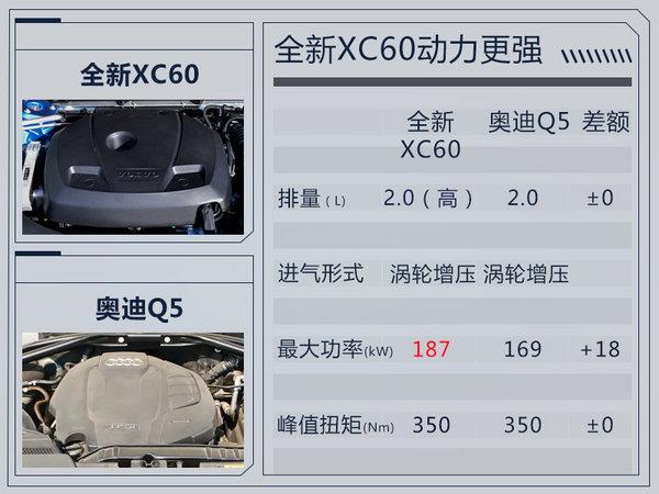 沃尔沃全新XC60将于12月20日上市 竞争奥迪Q5-图1
