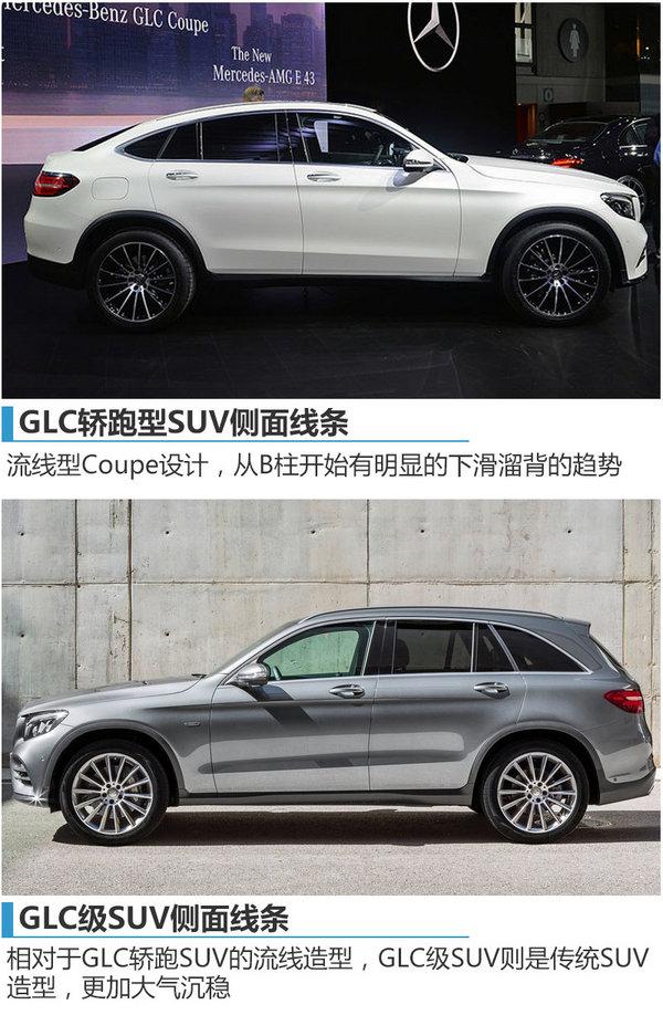 奔驰全新轿跑SUV上市 售XX-XX万元-图2
