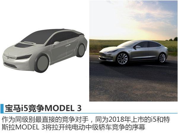 宝马两款新车曝光 竞争奔驰GLC轿跑/特斯拉-图4